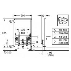 Монтажный блок Grohe Rapid SL 38543 для биде